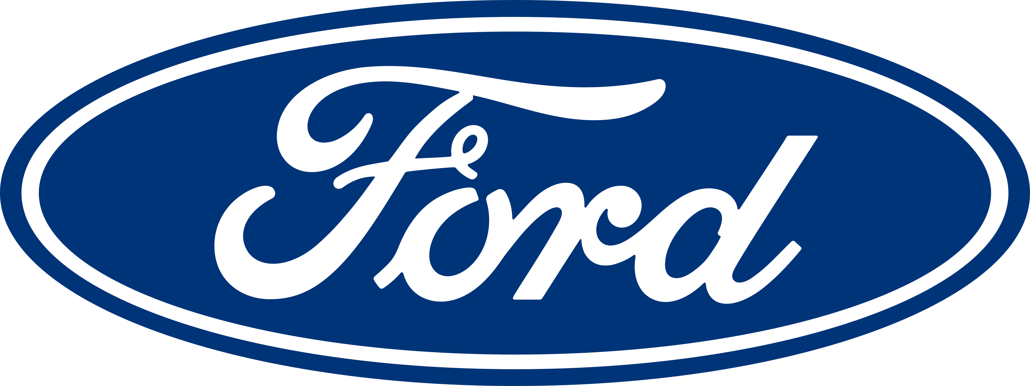 FORD BUSINESS